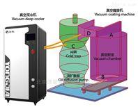 北京厂家直销-135℃水汽捕集泵12