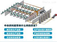 信泰中央供料系統可實現多種原料自動輸送